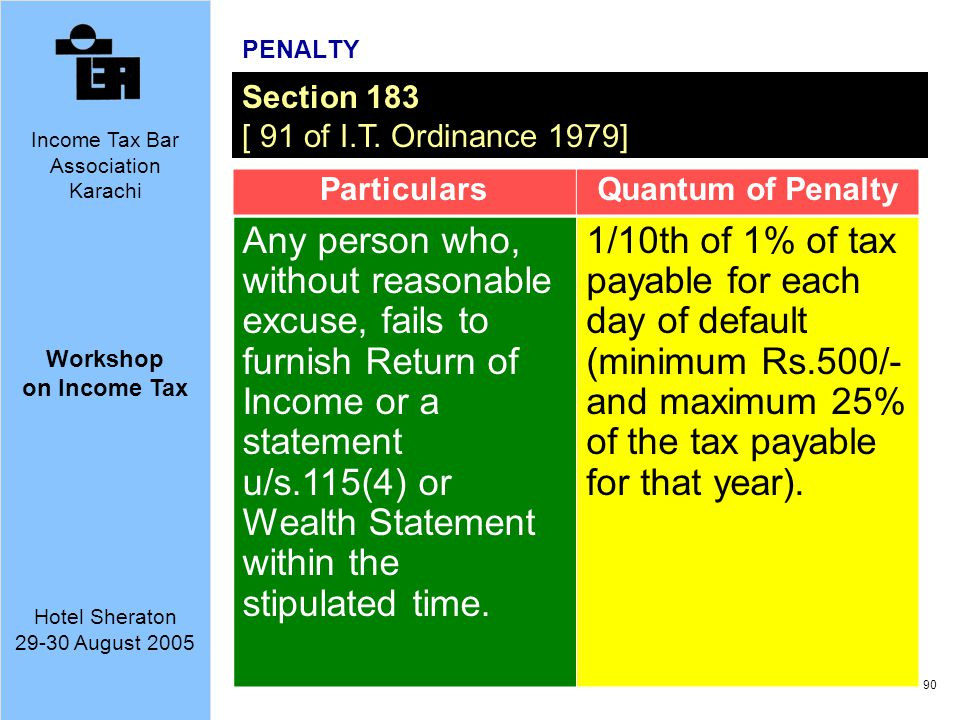 PENALTY Section 183. [ 91 of I.T. Ordinance 1979] Particulars. Quantum of Penalty.